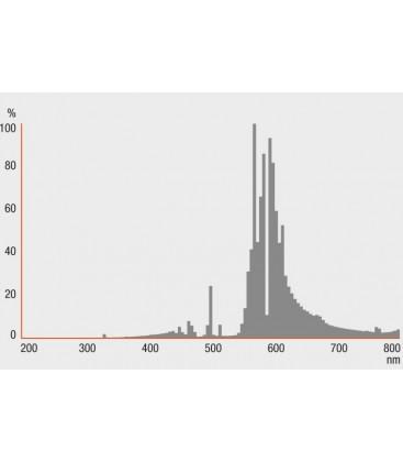 Osram Vialox NAV-T Super 4Y 600W
